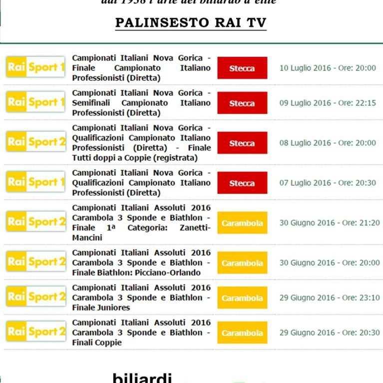 Campionato Italiano 2016 Poule Finale Nova Gorica IL RING E' PRONTO !!