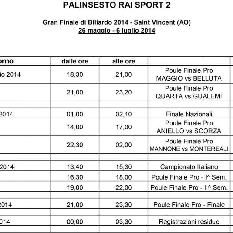 Palinsesto Gran Finale di Biliardo 2014 - Saint Vincent (AO)